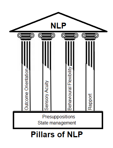 basics of nlp
